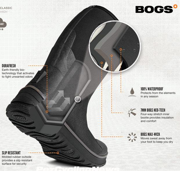 bogs-tech2