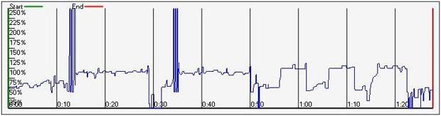ergvideo-explosivesweetspot-profile
