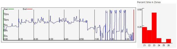 ergvideo-tempogrind-profile