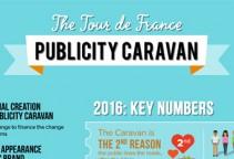 tdf16-publicity-caravan-1000
