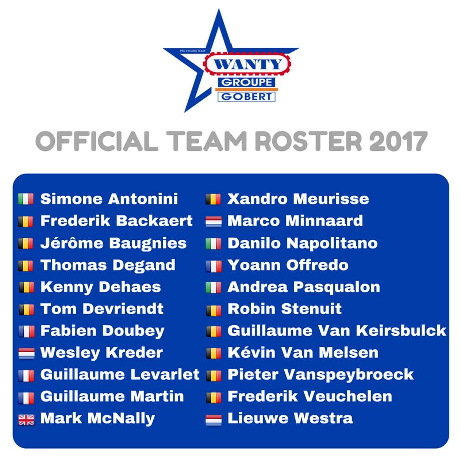 wanty-team-2017-920