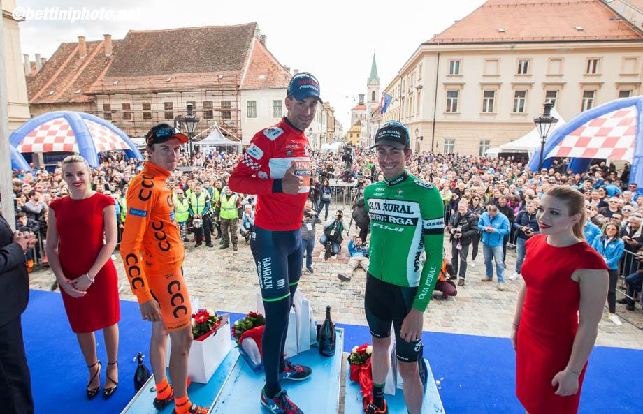 Tour of Croatia 2017