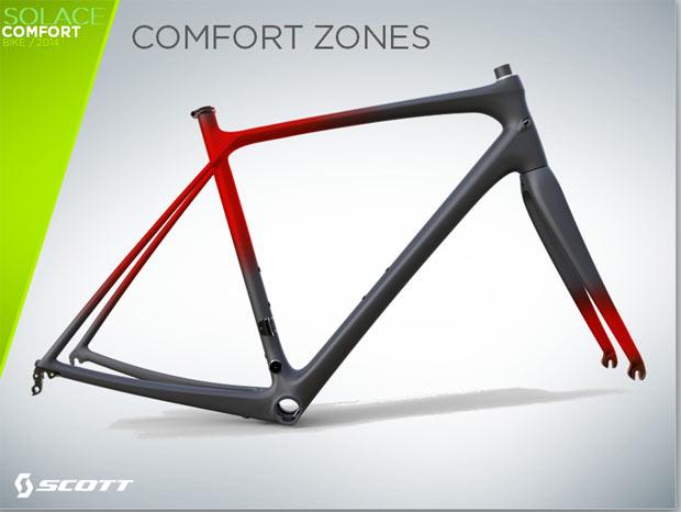 solace14-comfortzones