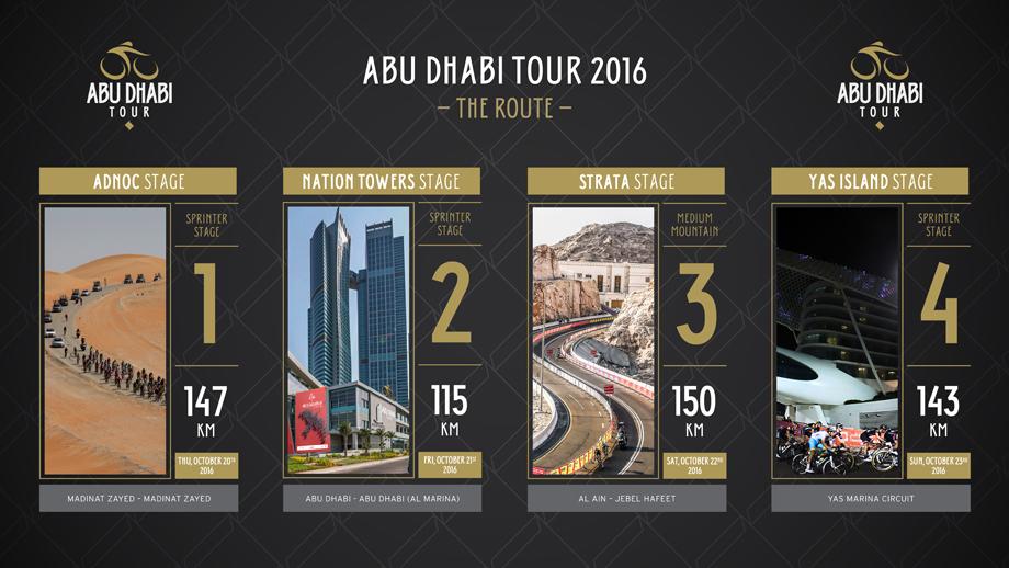 abudhabi16-stages-920