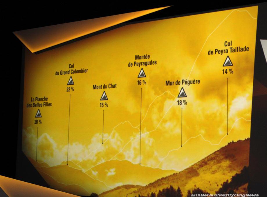 tdf17pres-climbs