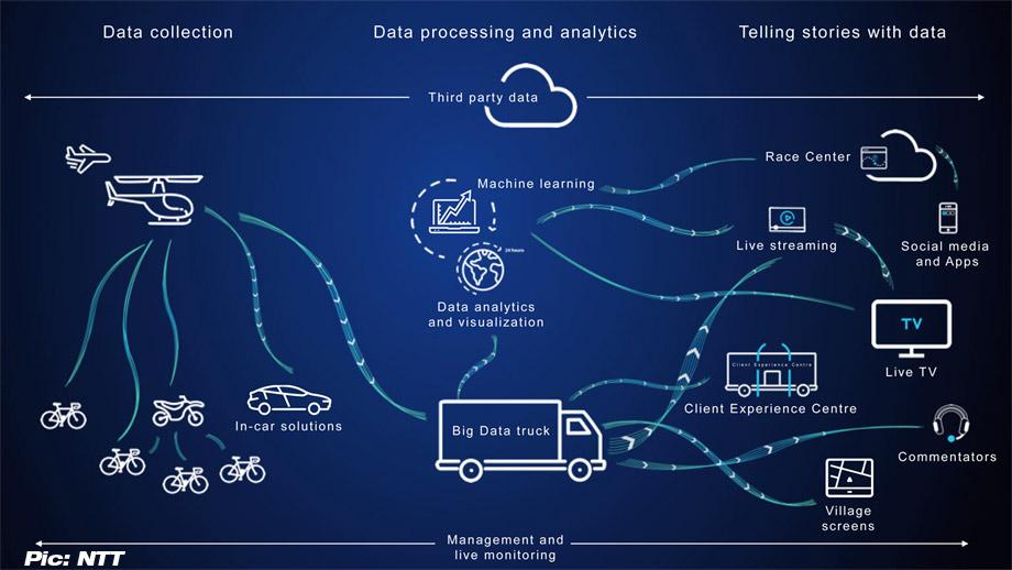 ntt data schematic 920